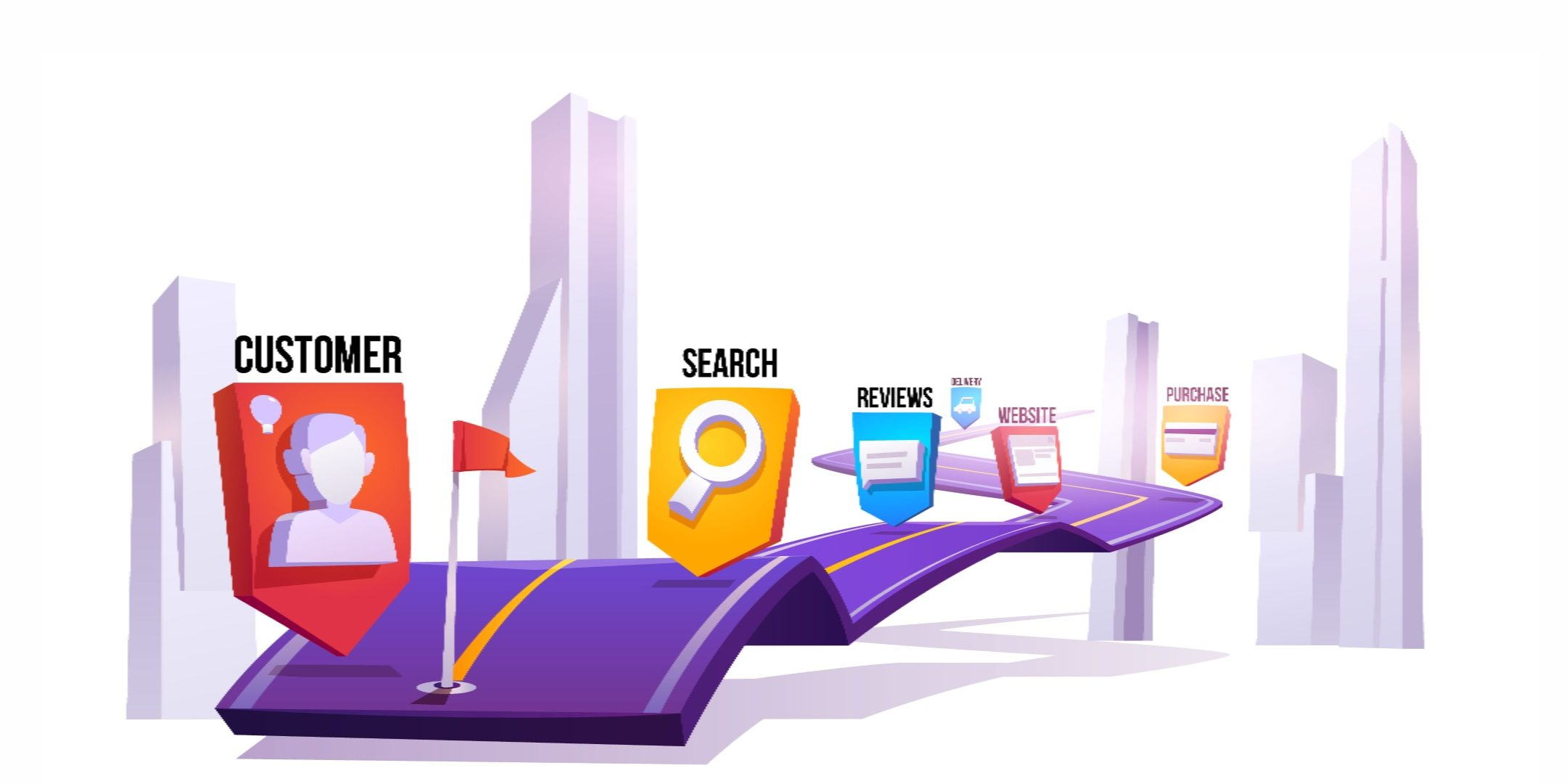 Digital Marketing And Suitability By Pulkit Sehgal